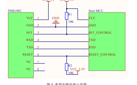 PMS5XXXST颗粒物传感器中文数据手册详细资料免费下载