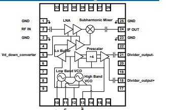 TGC4408-SM低成本Ku波段下變頻器的詳細數據手冊免費下載