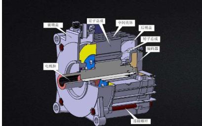永磁同步电机控制系统无机械传感器控制转子位置和方法的详细资料概述