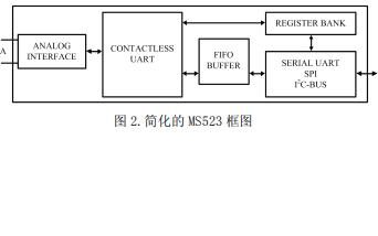 MS523非接触式读卡器IC详细资料免费下载