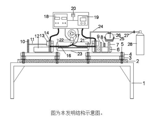 【新专利介绍】环境废气可控的高温热疲劳试验机