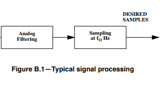 电力系统暂态数据交换通用标准格式详细资料免费下载