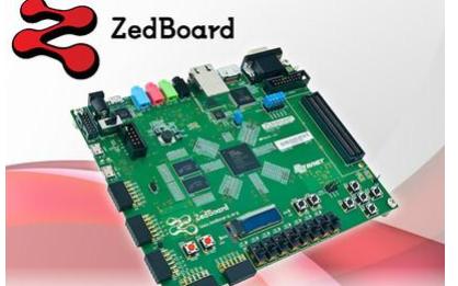 ZYNQ-7000型产品选择指南详细资料免费下载