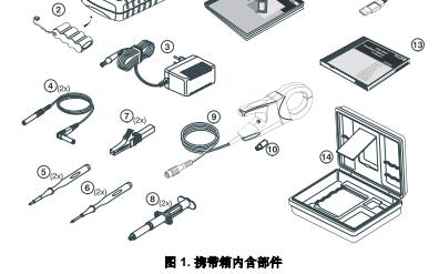 FLUKE 43B说明书的详细中文资料免费下载