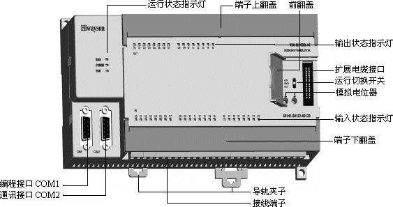 实现PLC与PC机互联通信的三种方式介绍