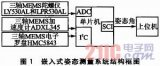 一种基于多种MEMS传感器的嵌入式姿态测量系统设...