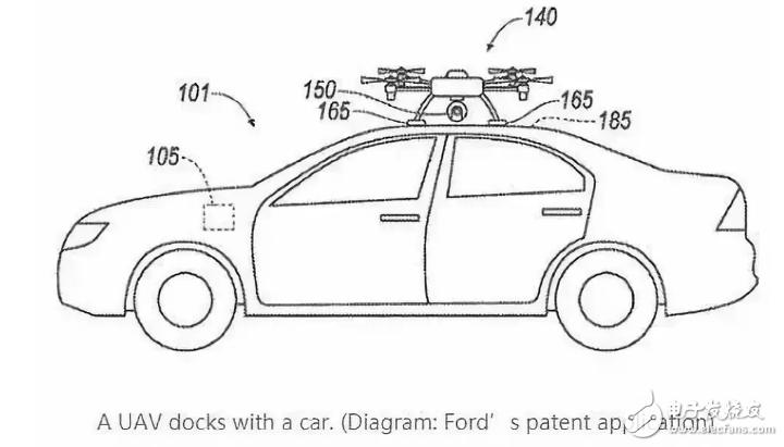 福特申请车顶无人机专利,可作车载传感器替代品