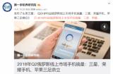 海外10国线上销量荣耀强势崛起,力压苹果席卷多国...
