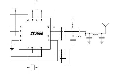 CC2550低成本低功耗射频发射机详细资料免费下载