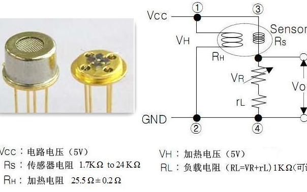 MS1100-P111气体传感器的详细中文资料免费下载