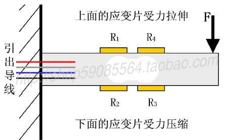HX711称重传感器的详细资料合集免费下载