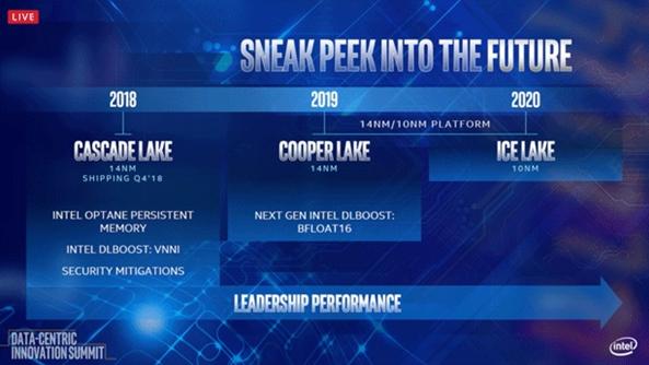 Intel公布新Xeon路线图,Ice Lake成为Cannon Lake的继任者?