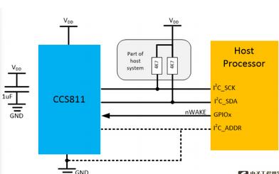 ccs811传感器的详细资料合集包括了电路图和测试代码免费下载