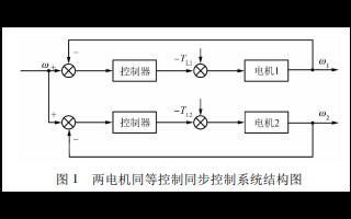 多电机同步协调控制系统的详细中文资料免费下载