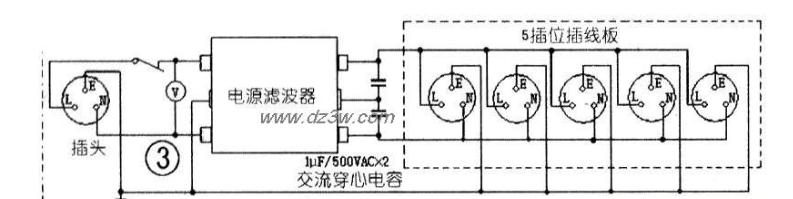 插座式电源滤波器对功放的影响 浅析电源线滤波器插座设计