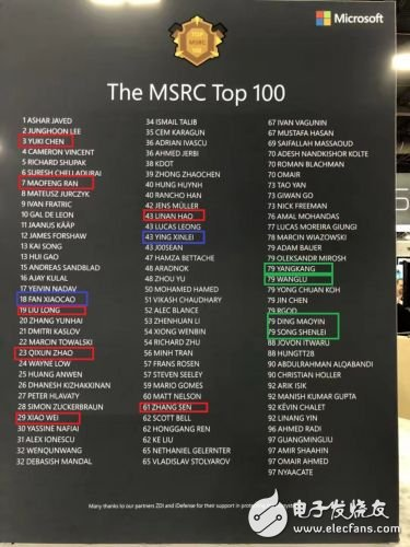 """""""全球黑帽大会""""微软发布TOP100安全贡献榜,..."""