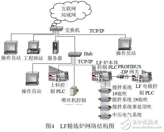一种基于嵌入式Internet技术的通用RTU设计,为传统RTU低成本更新开辟一条途径