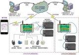 可实现远程控制的互联网PLC系统