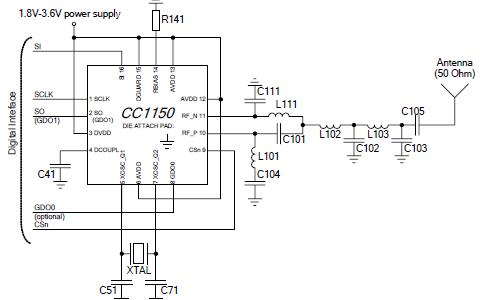 CC1150低功率单芯片射频发射机的详细资料免费下载