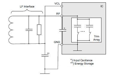 如何高效精确的实现调整谐振序列详细资料概述