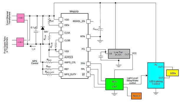 正确地选择PD零件,让设备具备可升级性和后向兼容性