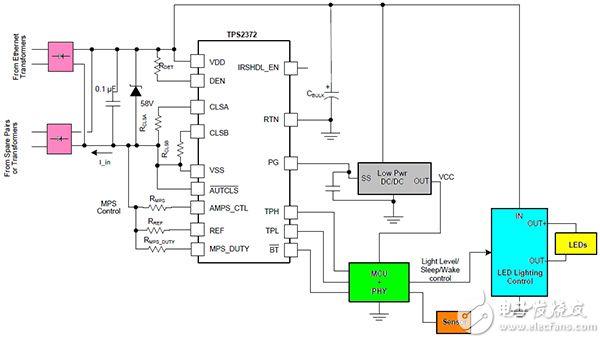 Texas Instruments 的用于智能照明应用的 TPS2372 的推荐电路示意图