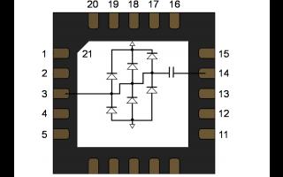 TGL2927-SM 高功率接收保护电路限幅器的详细资料免费下载
