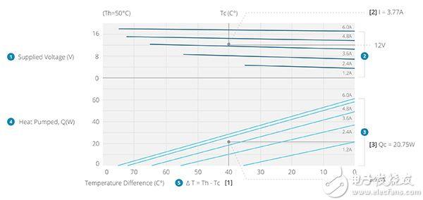 使用规格书功能图时的设定值计算方法图