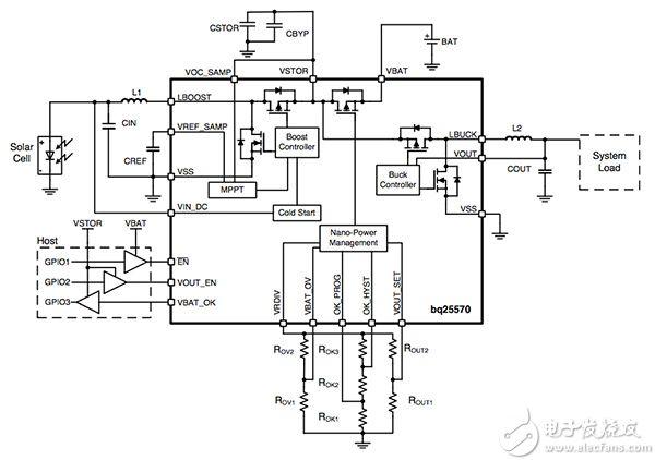 采用典型太阳能供电电路的 Texas Instruments BQ25570 框图