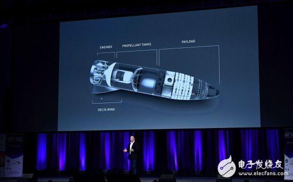 为把人类送入太空领域居住,SpaceX将在洛杉矶...