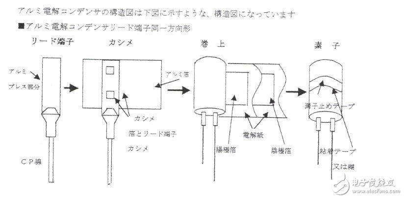 贴片电解电容正负极图解 详解贴片电解电容构造