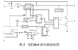 uc3844开关电源电路图解