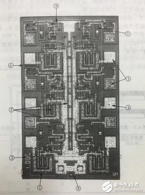 集成电路是怎样进行封装的?