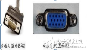 FPGA学习系列:27. VGA驱动设计