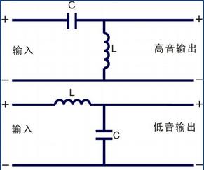 无源电子分频器和有源电子分频器的区别