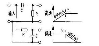 浅谈有源电子分频器 有源电子分频器电路图