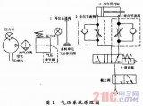 以AT89C52单片机控制系统为核心的备料机械手...