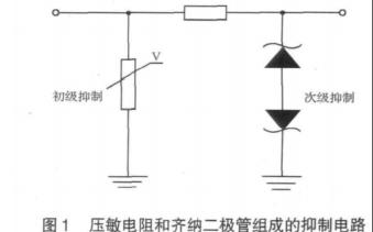 如何抑制PCB设计中的瞬态干扰?如何选择合适的抑制器件?