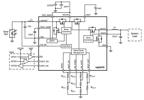通过利用 BQ25570 PMIC启动能量采集