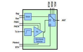 TQM679002A全WLAN和BT前端模块的详细数据手册免费下载