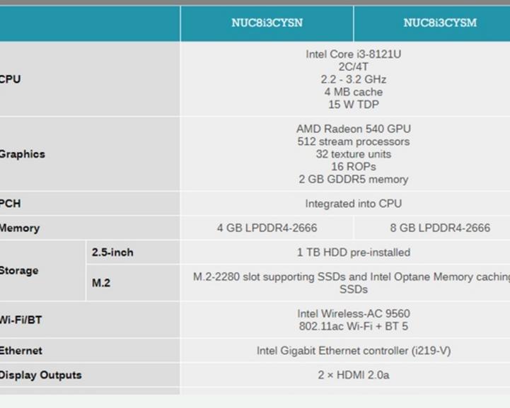Intel新一代NUC开启预购,最低售价约合人民币3609元