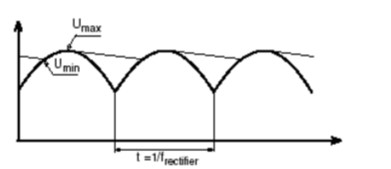 纹波电流是什么 铝电解电容纹波电流计算方法