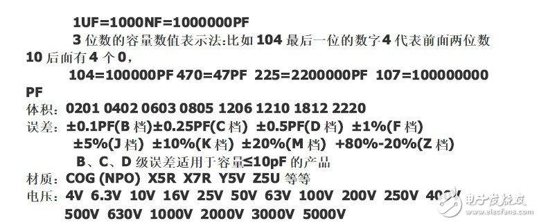 高压贴片电容规格书大全 详解高压贴片电容材质