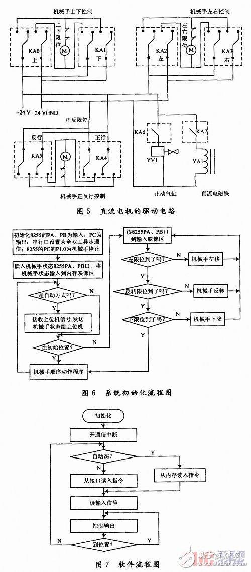 以AT89C52单片机控制系统为核心的备料机械手控制系统设计