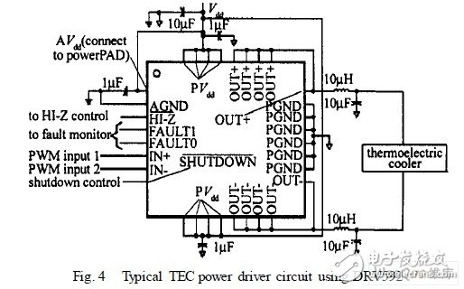 以MCS251单片机为主控器的激光器电流精度控制电路设计
