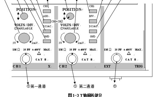 SS7802示波器详细资料和使用方法免费下载