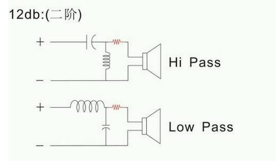 音箱中的分音器的作用是什么