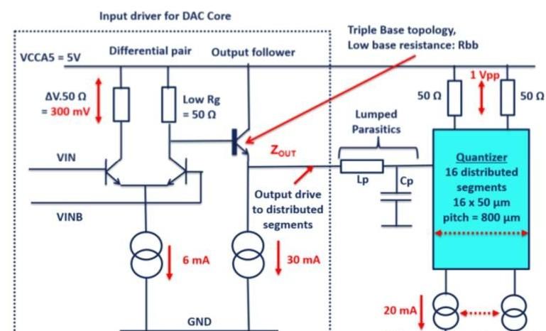 K波段DAC是什么?为你揭晓K波段DAC潜藏的冰下世界