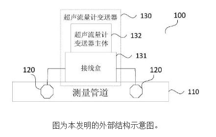 【新专利介绍】一种超声流量计