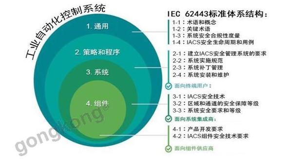 工业4.0即将到来,物联网安全问题越发严重